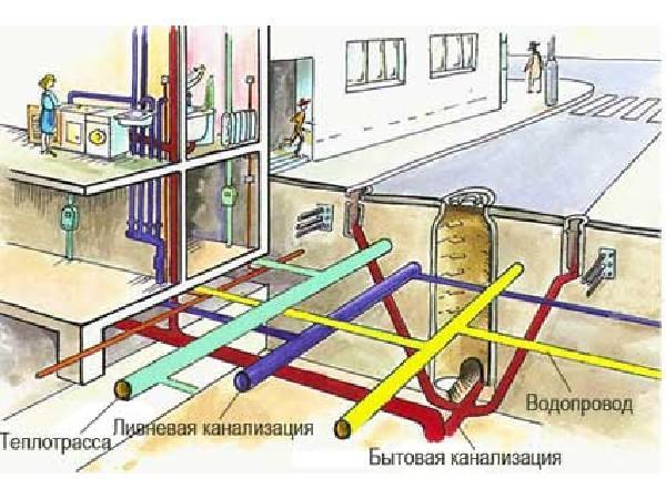 """<span class=""""title"""">Устройство и ремонт канализации в многоквартирном доме: нормы и требования, инструкция как прочистить засор с фото и видео</span>"""