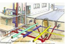 система канализации многоквартирного дома